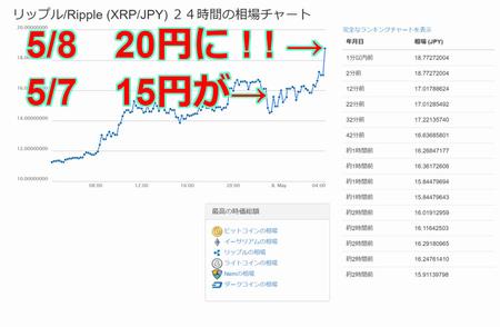 ビットコイン仮想通貨rippleリップル.jpg